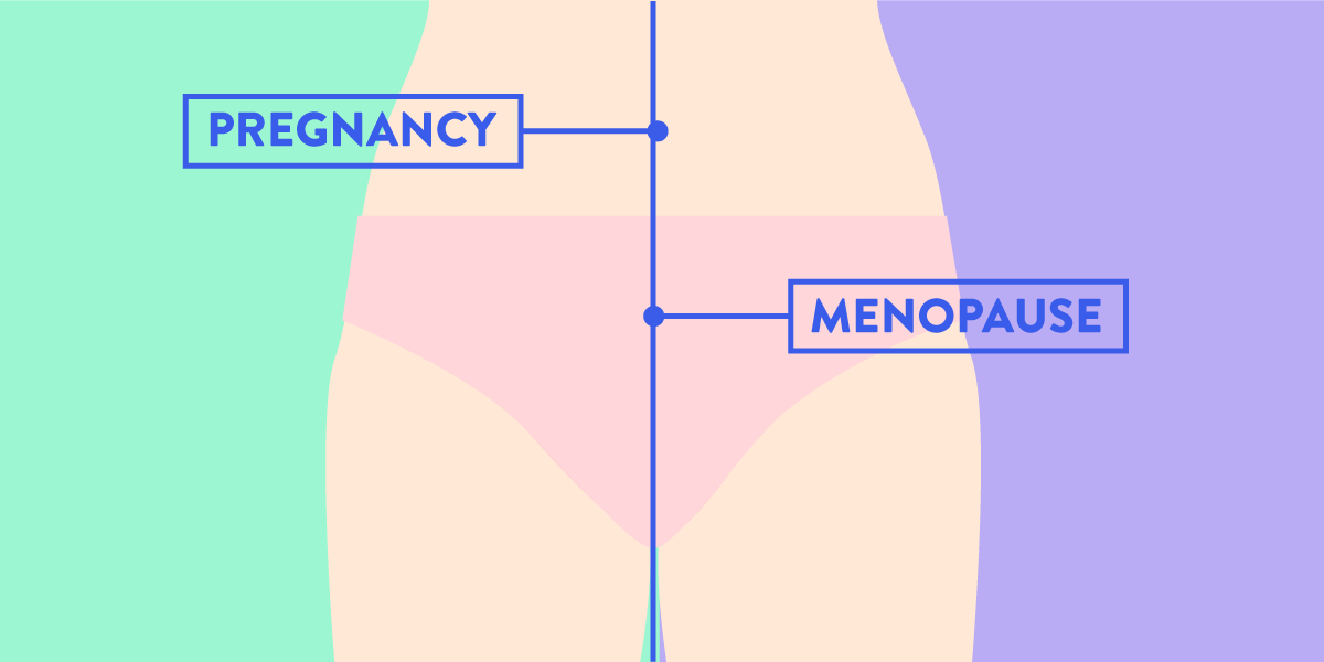 Vagina delopament from young to old age